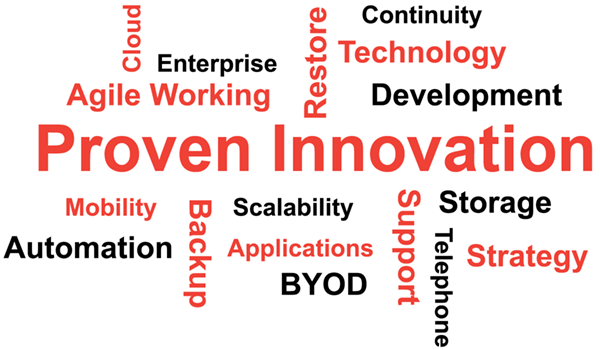 WordCloud-Proven Innovation