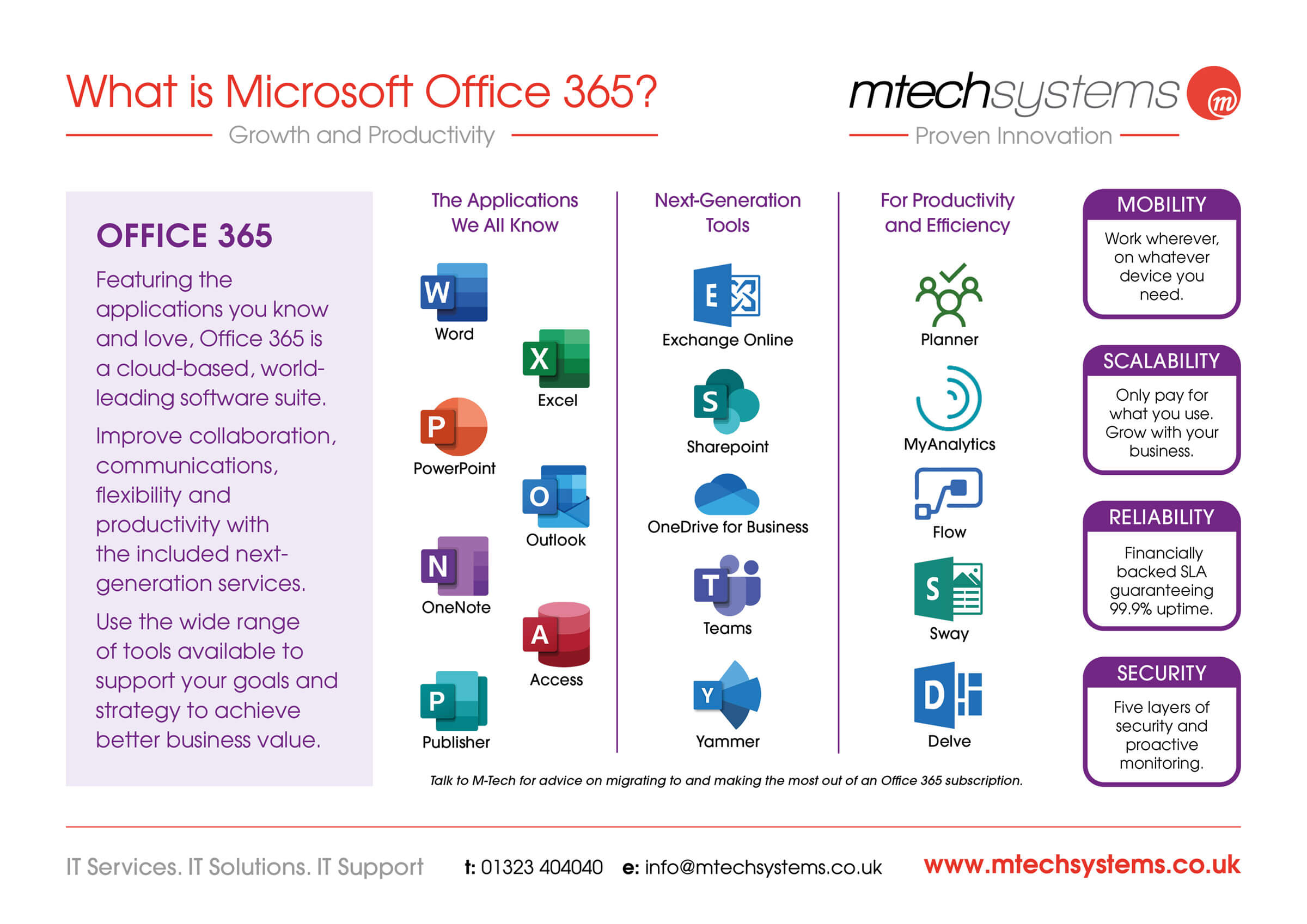 What is Microsoft Office 365?