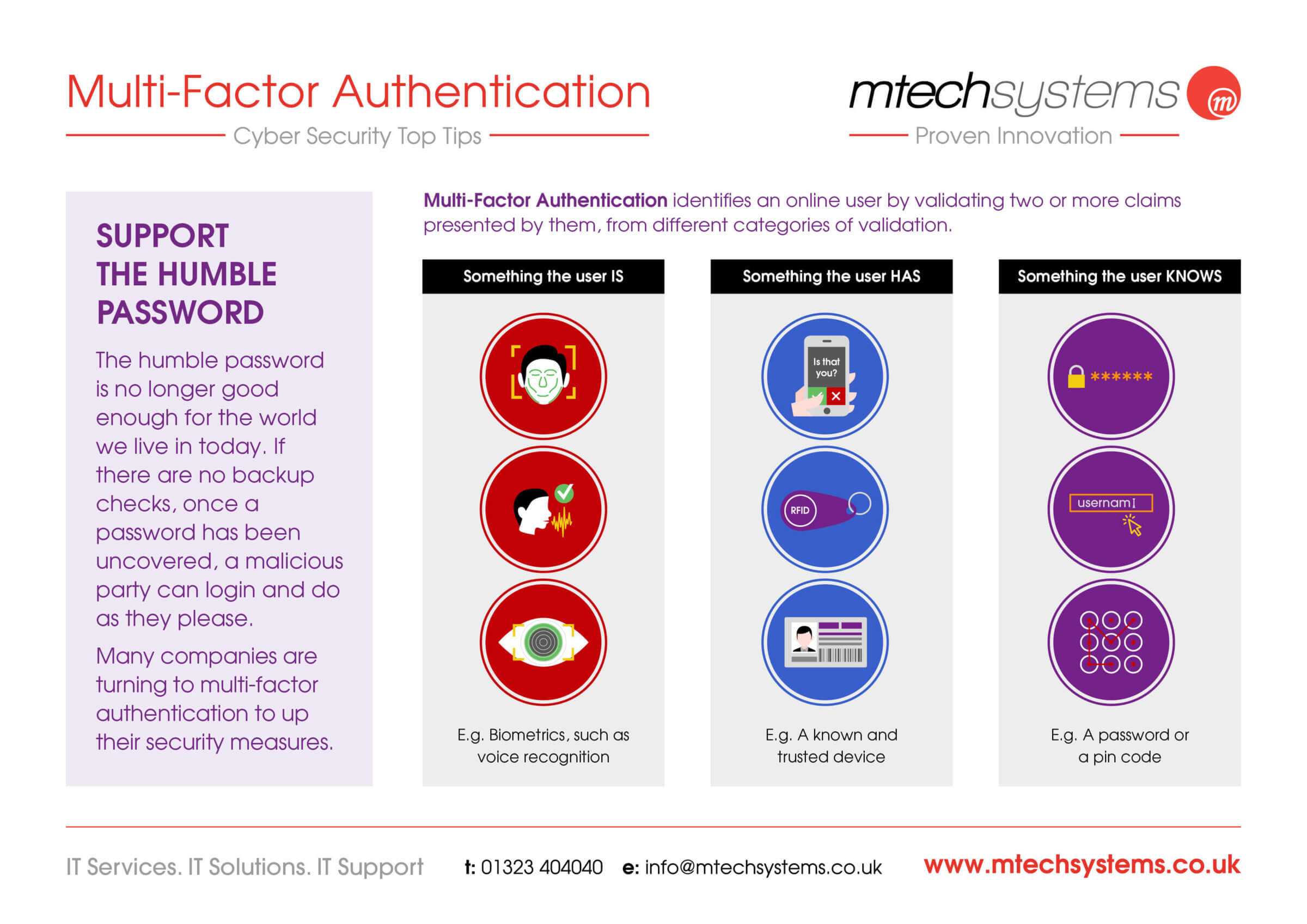 M-Tech Multi-Factor Authentication Poster